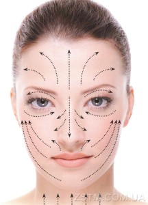 Model de mișcare pentru masajul facial